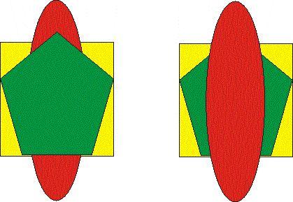 pozicije